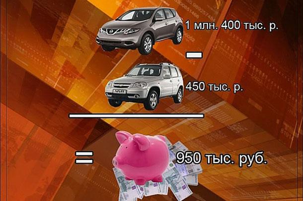 При покупке отечественного автомобиля можно было сэкономить.